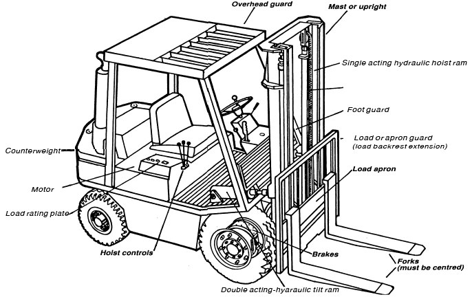 Nissan Trucks Engine Diagram on 2004 mitsubishi fork lift diagrams
